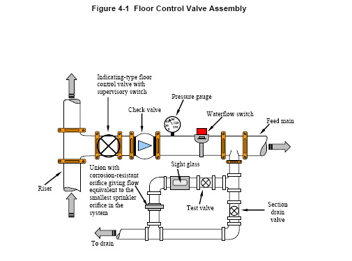 Sprinkler Control Wiring Re-Connect (Diagram)