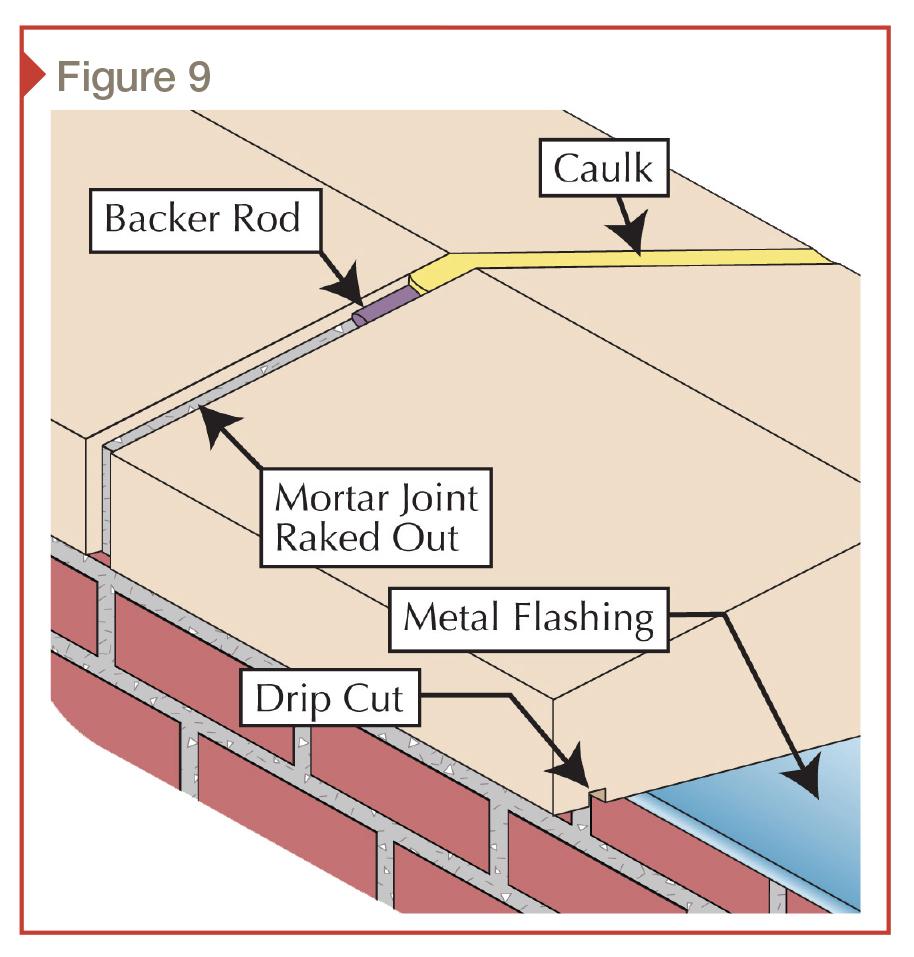 Diagram Of Cornice Cs April 2014 Indd Construction Specifier