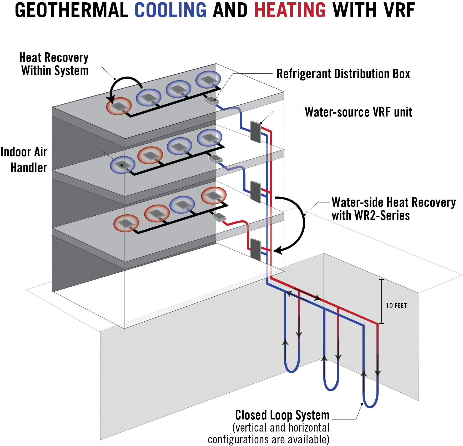 Radiant Ceiling Heat Wiring Schematic Summer Engineer Geothermal Graphic Mitsubishi Electric