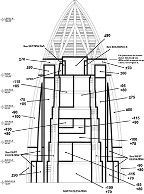 Port Canaveral's Exploration Tower: Specifying unitized