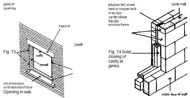 Openings In Walls » Construction Terms, Glossary Of