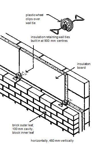 Fig. 83 Partial fill cavity insulation