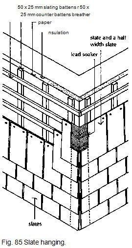 Fig. 85 Slate hanging