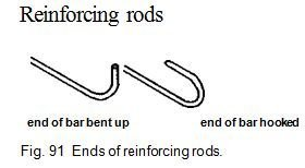 Fig. 91  Ends of reinforcing rods