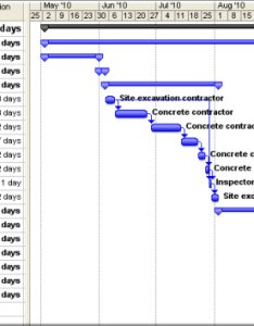 also the definitive guide to gantt charts for project management rh workamajig