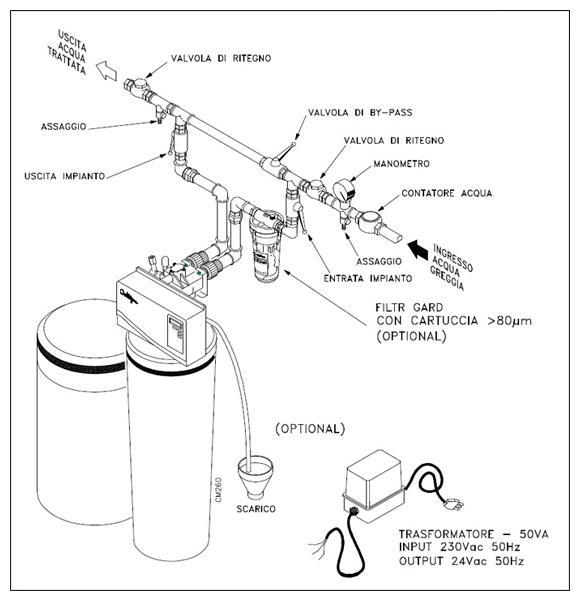 Dispensador de Agua Selfizz 15 Culligan: Agua natural