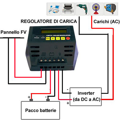 solar panel regulator wiring diagram home wired network come collegare il regolatore di carica a una batteria: schema collegamento fra ...