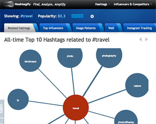 Hashtagify.me-strumento-instagram