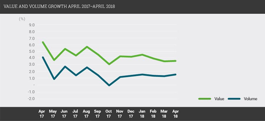 UK retailers continue to suffer from the high street crunch