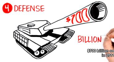 Fiscal Cliff - Defense 700 billion