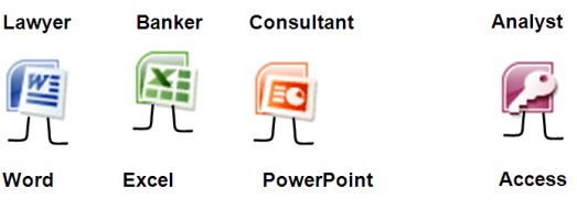 Job Descriptions by MS Office Product