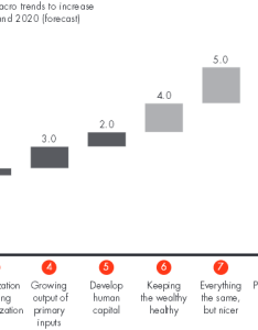 Bain waterfall chart also consultant   mind rh consultantsmind