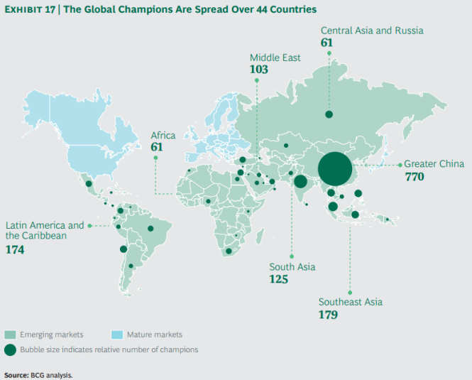 Consultantsmind - BCG global champions by geography