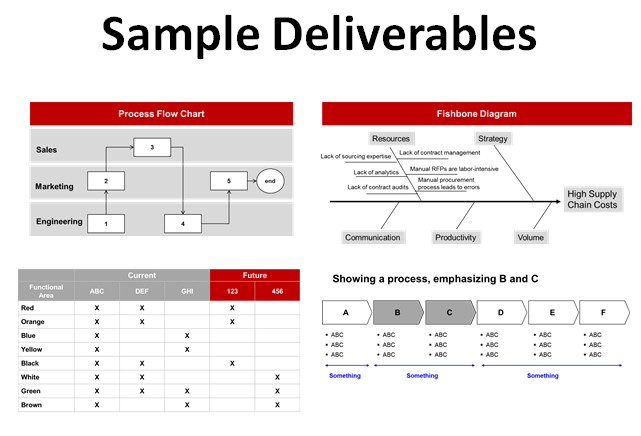 consultantsmind-sample-deliverables