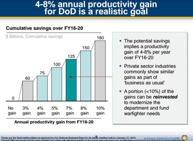 consultantsmind-pentagon-mckinsey-7-savings