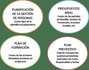 Planificacion Empresas - Consulting Alaves