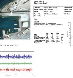 vibration monitoring at the gulf of aqaba [ 1886 x 1236 Pixel ]