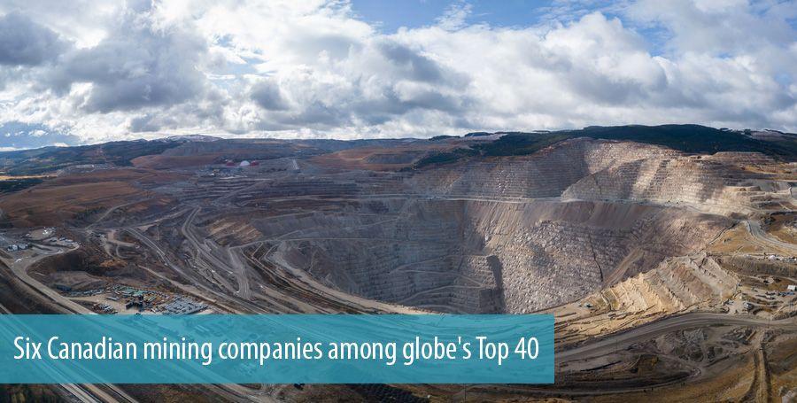 Six Canadian mining companies among globe's Top 40