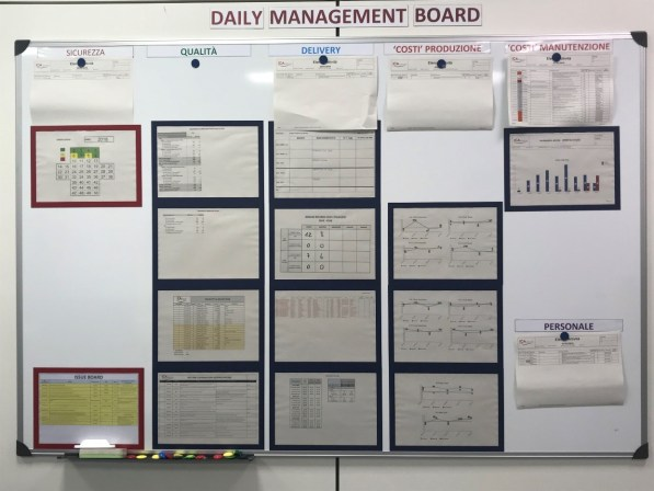 Daily Management Board - MPS Consulting