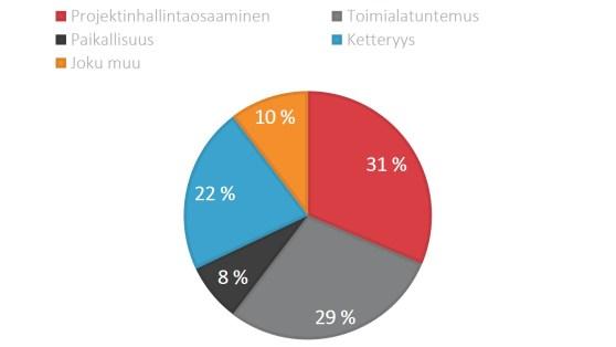 gallup-tulokset3