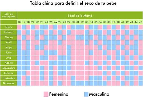 Calendario Chino Embarazo 2018 Fiable.Calendario Chino Mas Fiable Calendar Appointment Outlook