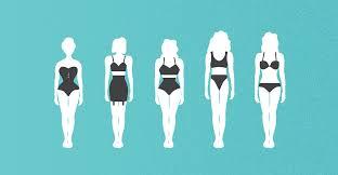 Il corpo che cambia