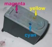 Заправка струйных картриджей Canon