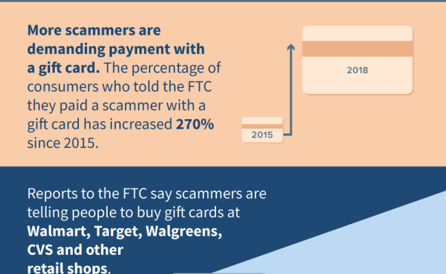 Scammers Demand Gift Cards Ftc Consumer Information