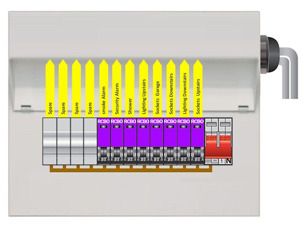 1987 bmw fuse box diagram fuse size garage fuse box   comprandofacil.co garage fuse box typical size