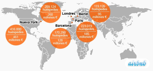 airbnb estadistica 639x300 La multa de 30.000 euros de la Generalitat a Airbnb recrudece la batalla legal del consumo colaborativo
