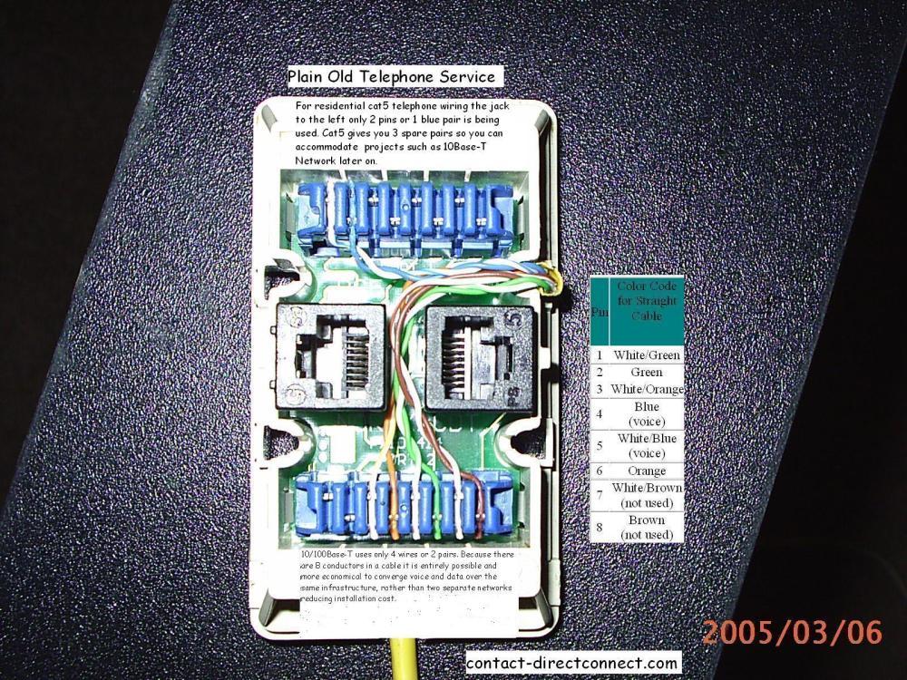 medium resolution of nordx cdt wiring diagram 24 wiring diagram images telephone jack wiring diagram telephone jack wiring diagram