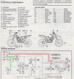 ktm 300 headlight wiring diagram wiring library [ 1723 x 2646 Pixel ]