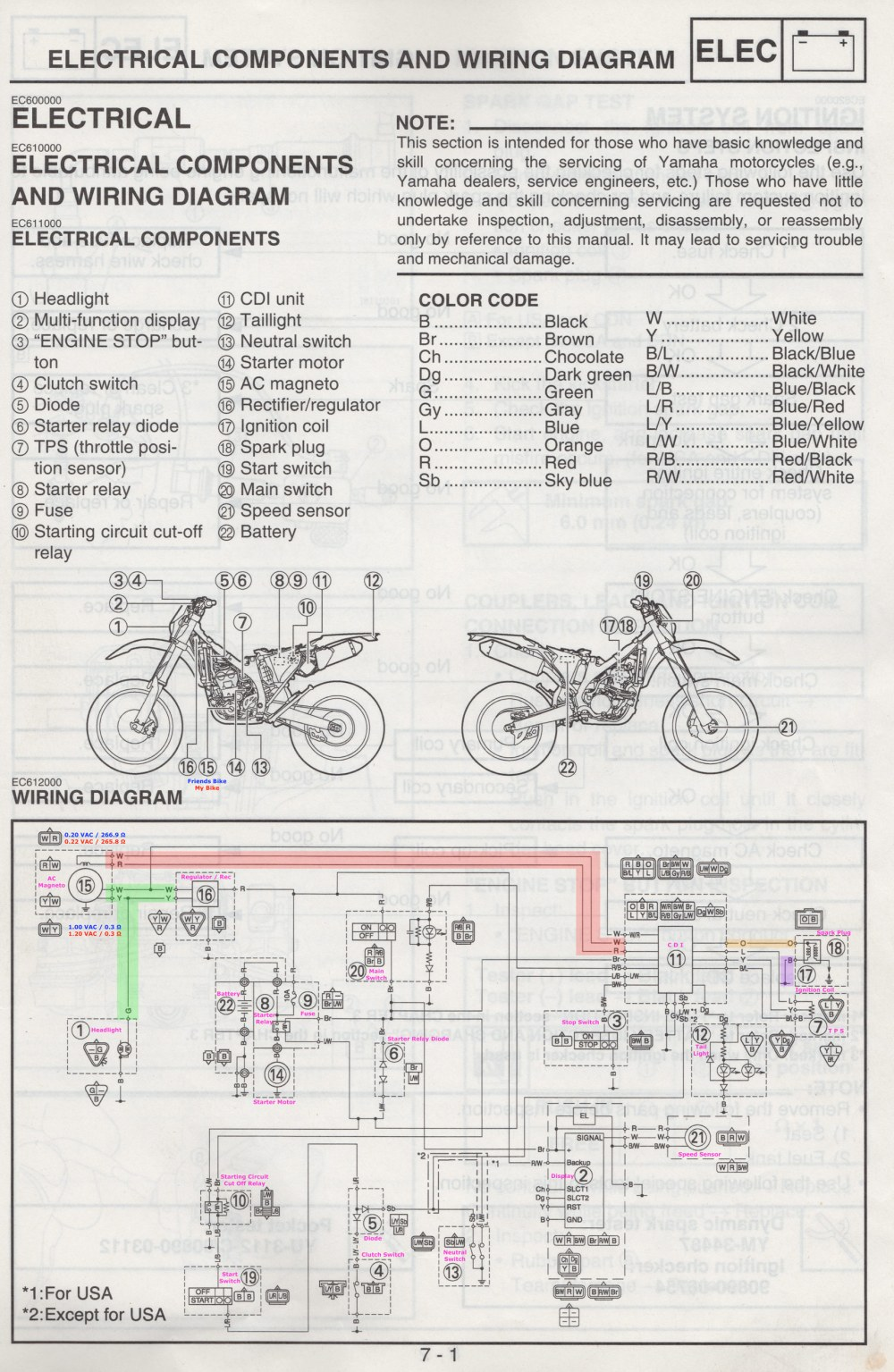 medium resolution of ktm 300 headlight wiring diagram wiring library