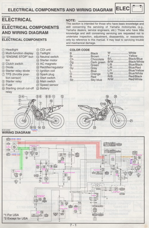 small resolution of ktm 300 headlight wiring diagram wiring library