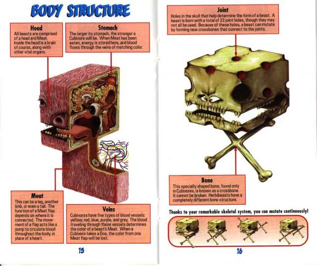 cubivore-istruzioni