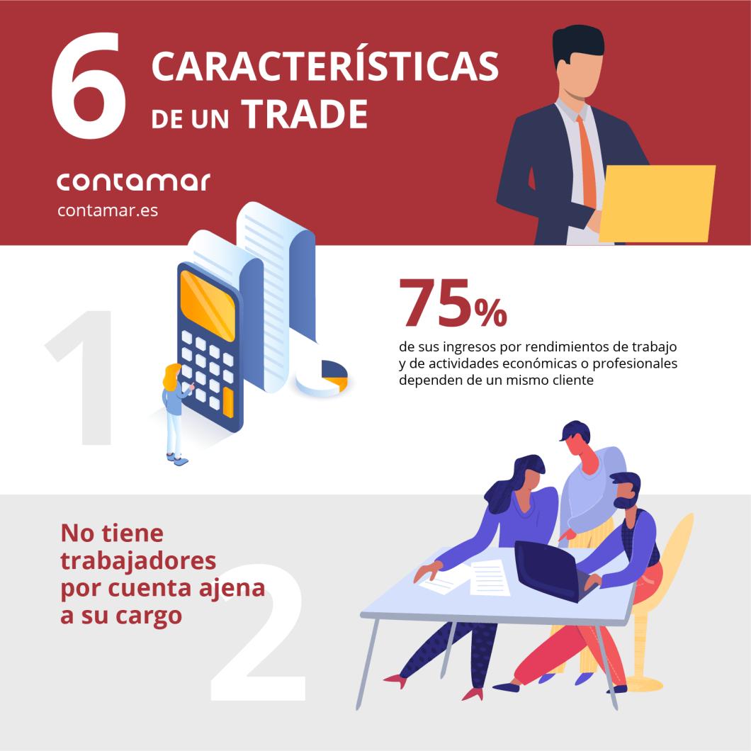 6-caracteristicas-trade-01