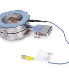 bdi flx burst disc sensor system bdi flx burst disc sensor continental disc corporation [ 3776 x 2751 Pixel ]