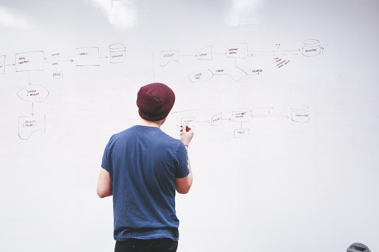 Conheça o flow: nossa plataforma de conteúdo para e-commerce