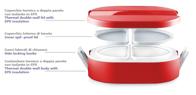 dettagli lunch box