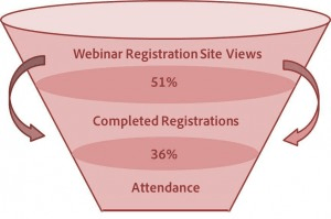 webinar funnel for coaches and consultants