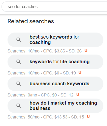 google related searches blog ideas