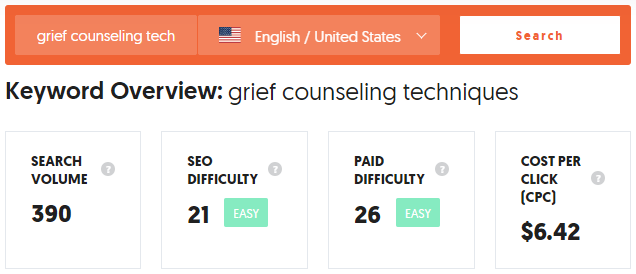 grief counseling keyword data