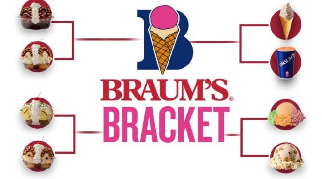 Oklahoma Braums Ice Cream Flavor Bracket Sweepstakes