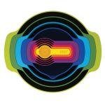 Joseph Joseph Nest 9 Plus Mixing Bowl Set – Win $50 Bowl Set