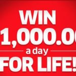 Publisher's Clearing House Win $1000/Day For Life Contest (myopportunityfinder.com)