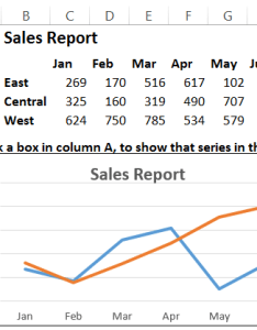Interactive chart with data also how to make excel charts rh contextures