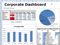 Excel Dashboard Tips