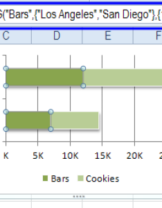 Static chart data source also excel pivot rh contextures