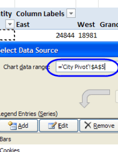 Static chart change data source also excel pivot rh contextures