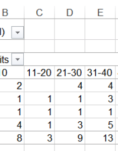 Grouping dates also how to group excel pivot table data rh contextures